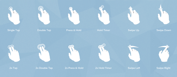 Gesture Icons for Multi-Touch Devices